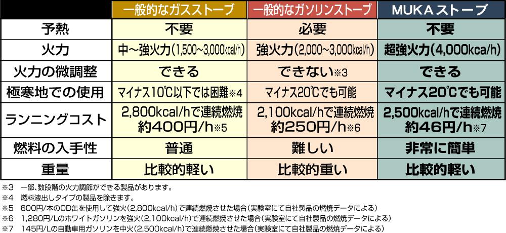 hikakuhyo408.jpg